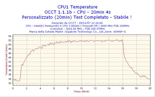 2007 11 28 12h18 cpu1 - Recensione - Akasa AK-965