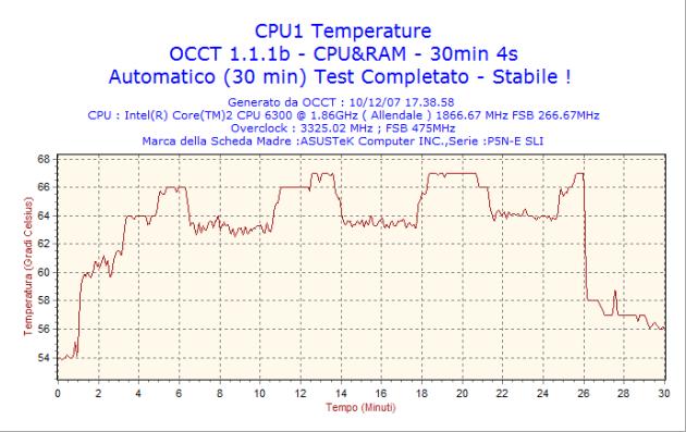 2007 12 10 17h38 cpu1 - Recensione - Evercool WC-202 Ultra