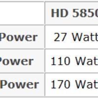 AMD_Radeon_5800_TDP