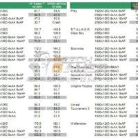 Radeon_HD_5870_benchmark_02_large