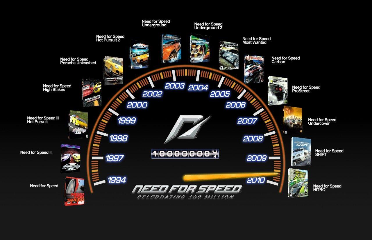 need for speed shift 100th - 100 Milioni di copie vendute per la saga Need for Speed