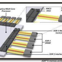 xdr2architecture
