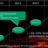 AMD-Vishera