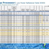 Intel-Core-i3-Ivy-Bridge