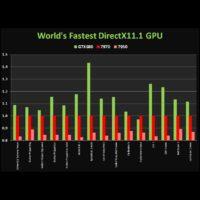 GeForce-GTX-680