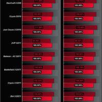 AMD-Radeon-HD7970-GHZ-Edition