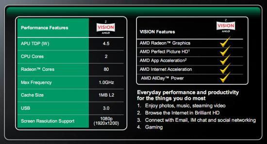 "hondo 1 - AMD Z-60: la ""nuova"" APU per Tablet Windows 8"