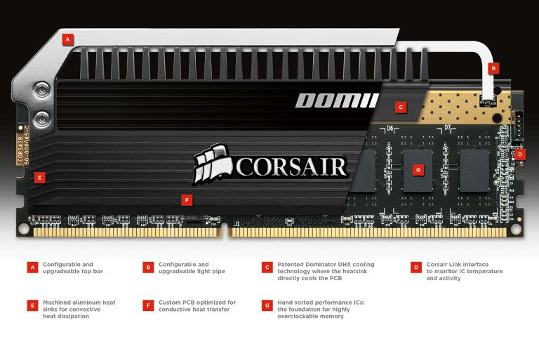 cutaway domplt g - Recensione - RAM DDR3 Corsair Dominator Platinum 16GB