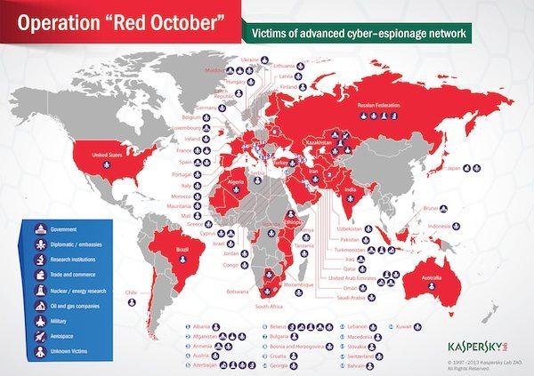 kasperskyredoctober - Kaspersky Red October: scovata la nuova rete di spionaggio globale