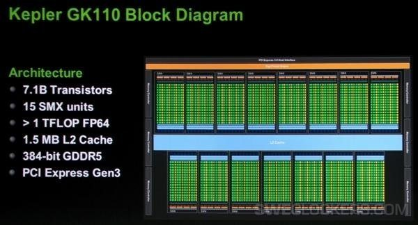17a copy - NVIDIA: 6GB di memoria per la GeForce Titan?
