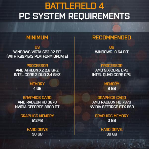 """BF4 specs 600x600 - Requisiti hardware Battlefield 4: ci vuole un bel PC per il primo FPS """"next-gen"""""""