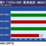 r9290x2 150x150 - Radeon R9 290X: una prima review mostra alcuni benchmark