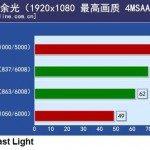 r9290x3 150x150 - Radeon R9 290X: una prima review mostra alcuni benchmark
