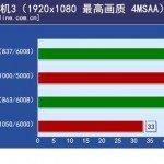 r9290x4 150x150 - Radeon R9 290X: una prima review mostra alcuni benchmark