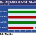 r9290x5 150x150 - Radeon R9 290X: una prima review mostra alcuni benchmark