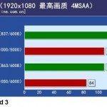 r9290x6 150x150 - Radeon R9 290X: una prima review mostra alcuni benchmark