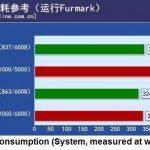 r9290x7 150x150 - Radeon R9 290X: una prima review mostra alcuni benchmark