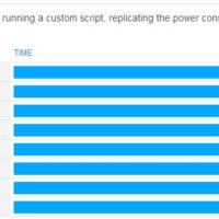 Nexus 5: primi test sulla durata della batteria
